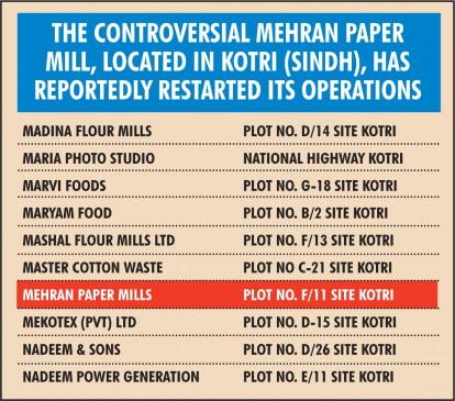 अमेरिकी प्रतिबंध के बावजूद डी-कंपनी के पेपर मिल में कामकाज फिर शुरू