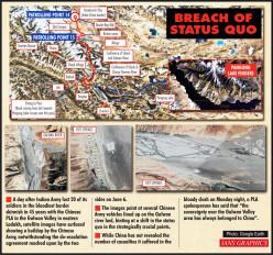 भारत-चीन सैन्य वार्ता बेनतीजा समाप्त, गुरुवार को फिर होगी बातचीत
