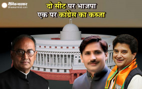 मध्य प्रदेश: राज्यसभा की दो सीटों पर बीजेपी का कब्जा, कांग्रेस से जीते दिग्विजय सिंह