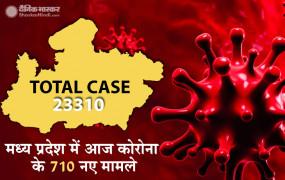 मध्य प्रदेश में आज कोरोना के 710 नए मामले, कुल संख्या 23310 हुई, जानिए बाकी राज्यों का हाल