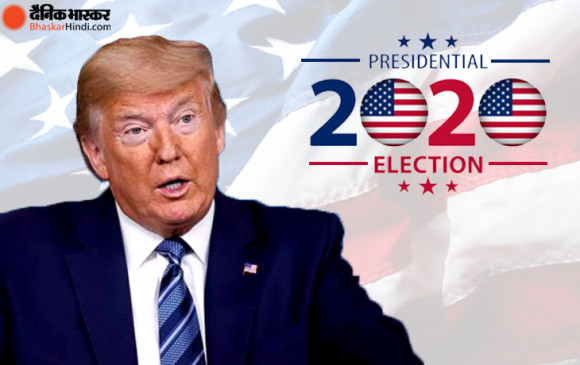 अमेरिका: 96 दिन पहले ट्रंप ने राष्ट्रपति चुनाव को टालने के संकेत दिए, कहा- मेल इन सिस्टम से 2020 का चुनाव इतिहास का सबसे बड़ा फर्जी चुनाव होगा