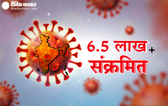 Coronavirus in India: संक्रमित लोगों की संख्या साढ़े 6 लाख के पार पहुंची, बीते 24 घंटे में सबसे ज्यादा 25 हजार के करीब मामले सामने आए