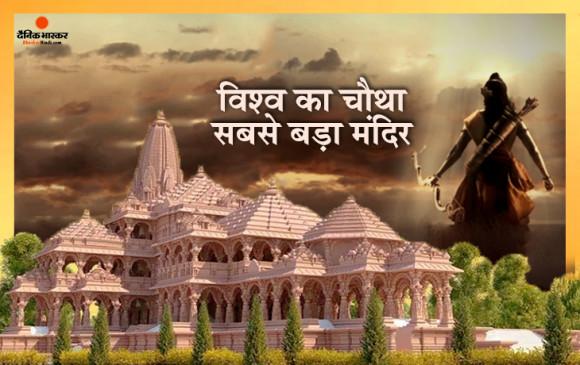 अयोध्या: प्रधानमंत्री के नींव रखते ही शुरू हुआ दुनिया के चौथे सबसे बड़े मंदिर का निर्माण, जानिए दुनिया के 10 सबसे बड़े मंदिर