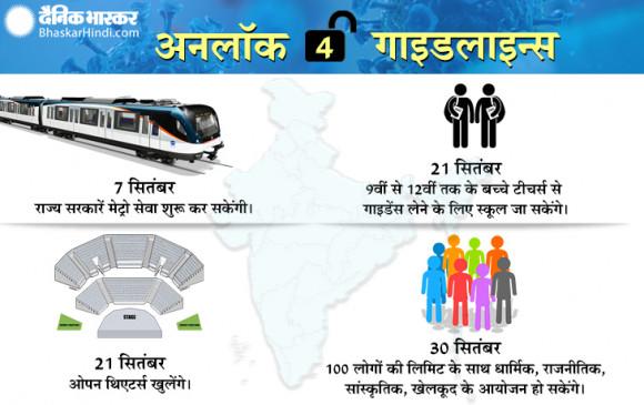 UNLOCK-4: गृहमंत्रालय ने जारी की गाइडलाइन्स, शुरू होगी मेट्रो सेवा, 30 सितंबर तक बंद रहेंगे स्कूल-कॉलेज