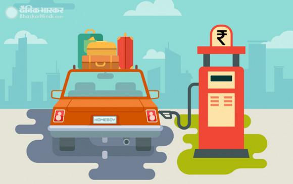 Fuel Price: लगातार 5वें दिन तेल कंपनियोंं ने दी राहत, जानें आज क्या है दाम