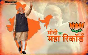 उपलब्धि: पीएम मोदी ने तोड़ा वाजपेयी का रिकॉर्ड, सबसे लंबे वक्त तक सत्ता में रहने वाले गैर-कांग्रेसी प्रधानमंत्री बने