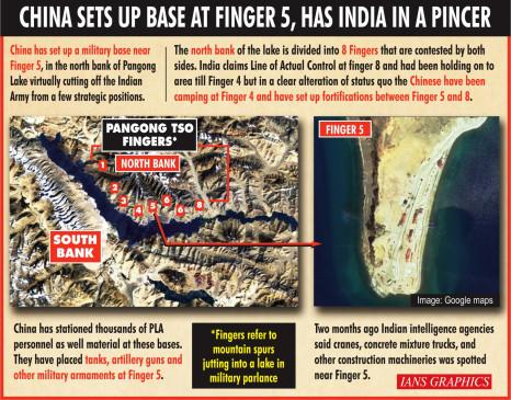 चीन ने पैंगॉन्ग झील के पास फिंगर-5 पर सैन्य अड्डा स्थापित किया