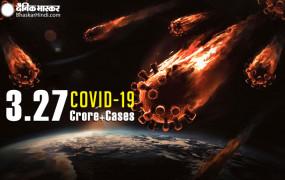 Covid-19: दुनियाभर में 3.27 करोड़ से अधिक लोग हुए कोरोना से संक्रमित, भारत दूसरे स्थान पर