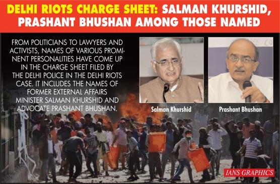 दिल्ली हिंसा : चार्जशीट में सलमान खुर्शीद और प्रशांत भूषण का नाम सामने आया