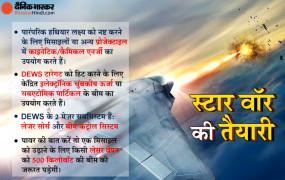 DEW: लेजर वाले हथियार बनाने में जुटा DRDO, भविष्य के वॉर की तैयारी