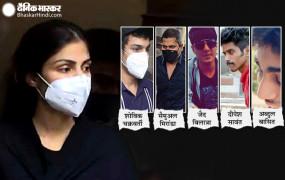 सुशांत केस में ड्रग्स कनेक्शन: रिया-शोविक समेत 6 आरोपियों की जमानत याचिका खारिज, अब खटखटाएंगे हाईकोर्ट का दरवाजा
