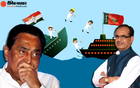मध्य प्रदेश उपचुनाव: कांग्रेस को लग सकता है बड़ा झटका, बीजेपी में शामिल हो सकते हैं कई विधायक !