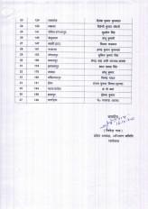 बिहार चुनाव : आरएलएसपी उम्मीदवारों के चयन में दिखा जाति समीकरण