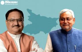 Bihar Elections: NDA में हुआ सीट बंटवारा, जदयू 122 और भाजपा 121 सीटों पर लड़ेंगी चुनाव, नीतीश कुमार ही होंगे सीएम उम्मीदवार