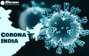 Coronavirus India: देश में 70 लाख संक्रमित ठीक हुए, 24 घंटे में आए 53 हजार नए मरीज, 650 की गई जान
