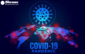 Covid-19: दुनिया के 3.74 करोड़ लोग कोरोना की गिरफ्त में, अब तक 10 लाख से अधिक लोगों ने तोड़ा दम