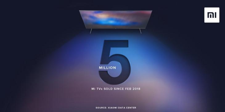 मी इंडिया ने भारत में बेचे 50 लाख से अधिक स्मार्ट टीवी