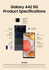 सैमसंग ने अफोर्डबल ए42 5जी स्मार्टफोन लॉन्च किया