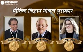 Nobel Prize 2020: फिजिक्स के नोबेल की घोषणा, ब्लैक होल और सुपरमैसिव कॉम्पैक्ट ऑब्जेक्ट से जुड़ी खोज के 3 वैज्ञानिको को मिला पुरस्कार