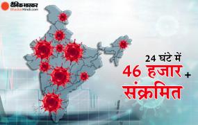 Coronavirus India: देश में बीते 24 घंटे में मिले 46 हजार से ज्यादा मरीज, 83 लाख के पार पहुंचा संक्रमितों का आंकड़ा