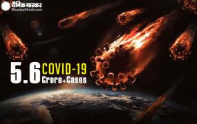 Coronavirus: दुनिया में 5.6 करोड़ से अधिक लोग हुए कोविड-19 से संक्रमित, 13 लाख से अधिक मौतें
