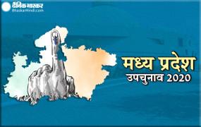 मध्य प्रदेश उपचुनाव: सिंधिया-शिवराज की साख दांव पर, MP में 28 सीटों पर मतदान जारी