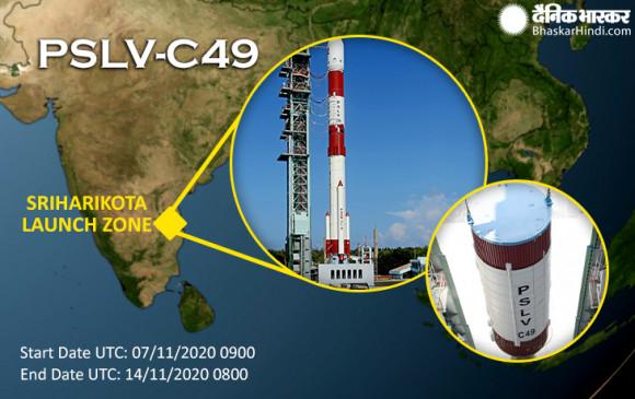 Launching of satellites: PSLV-C49 रॉकेट से रडार इमेजिंग सैटेलाइट की सफल लॉन्चिंग