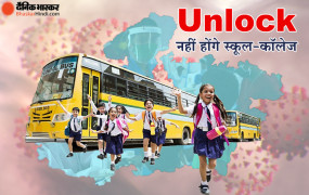 कोरोना का असर: मध्य प्रदेश में पहली से आठवीं तक के स्कूल 31 मार्च 2021 तक बंद रहेंगे