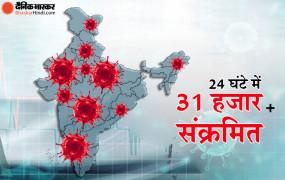 Coronavirus in India: देश में 24 घंटे में मिले 31 हजार 118 नए कोरोना केस, 482 लोगों की मौत