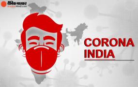 Coronavirus in India: भारत में कोरोना केस 99 लाख के करीब, बीते 24 घंटे में मिले 30 हजार से कम केस