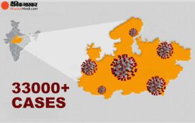 Coronavirus India: मध्य प्रदेश में बढ़ा कोरोना का कहर, भोपाल-इंदौर सबसे ज्यादा प्रभावित