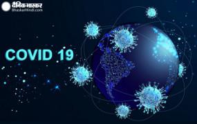 Coronavirus: दुनियाभर में 17.41 लाख से अधिक लोगों की हुई मौत, संक्रमितों का आंकड़ा 7.93 करोड़ पहुंचा