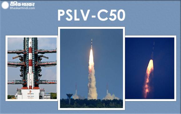 ISRO: कम्युनिकेशन सैटेलाइट CMS-01 ऑर्बिट में सफलतापूर्वक इंजेक्ट, टेलीकम्युनिकेशन सेवाओं में सुधार होगा
