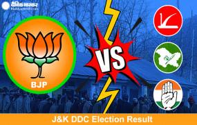 J&K DDC Election Result: 235 सीटों के नतीजे घोषित, अब तक गुपकार गठबंधन को 96 सीटें और भाजपा 70 सीटों के साथ सबसे बड़ी पार्टी