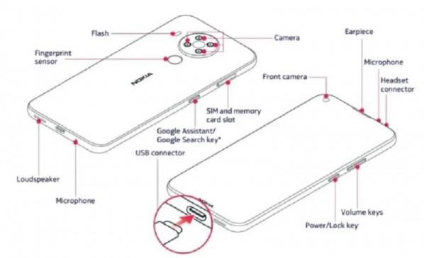 स्मार्टफोन: Nokia 5.4 जल्द हो सकता है लॉन्च, सर्टिफिकेशन साइट पर हुआ लिस्ट