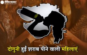गुजरात में शराब पर पाबंदी है, फिर भी शराब पीने वाली महिलाएं 5 साल में दोगुनी हुईं