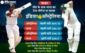 India vs Australia: 32 साल बाद ब्रिस्बेन में पहली बार टेस्ट हारी ऑस्ट्रेलिया, गिल और पंत ने भारत को दिलाई शानदार जीत