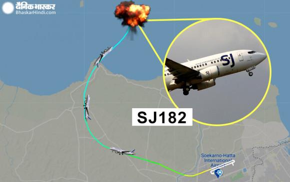 Plane Crash: इंडोनेशिया का बोइंग 737 विमान उड़ान भरने के 4 मिनट बाद क्रैश, समुद्र में दिखा मलबा, 62 यात्री थे सवार