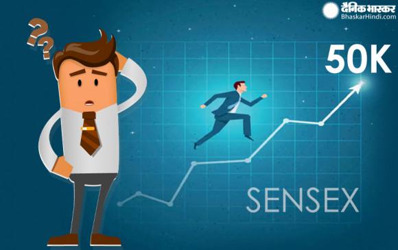 Explainer: सेंसेक्स 50,000 के करीब पहुंचा, निफ्टी का वैल्यूएशन ऑल टाइम हाई पर, क्या करे निवेशक?