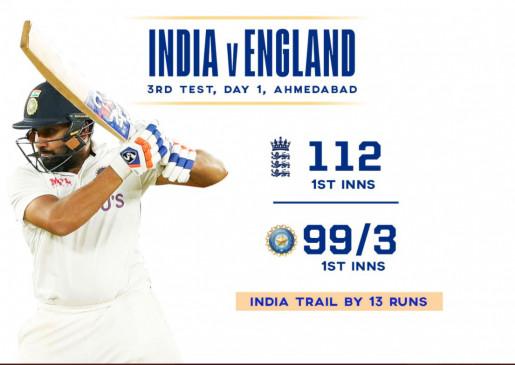 IND vs ENG 3rd Test: पहले दिन 13 विकेट गिरे, अक्षर-अश्विन के कमाल से इंग्लैंड 112 पर ढेर, भारत ने 99 रन पर गंवाए 3 विकेट
