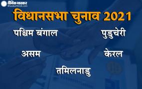 5 राज्यों में चुनाव का ऐलानः पश्चिम बंगाल में 8 ,असम में तीन, केरल, तमिलनाडु व पुडुचेरी में एक चरण में मतदान, 2 मई को आएंगे नतीजे