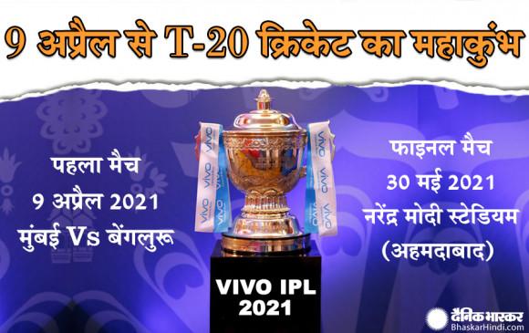 IPL 2021 का शेड्यूल जारी: 9 अप्रैल को रोहित-विराट की टक्कर, नरेंद्र मोदी स्टेडियम में होगा फाइनल मैच, यहां देखें पूरी लिस्ट