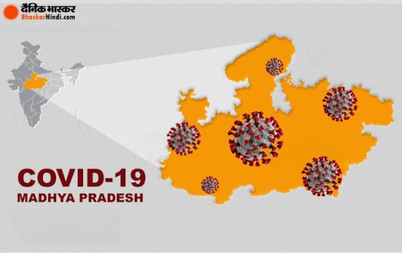 मप्र में कोरोना: अब 12 शहरों में रविवार को लॉकडाउन, विदिशा, उज्जैन, ग्वालियर, नरसिंहपुर व सौंसर में भी संडे के टोटल लॉकडाउन