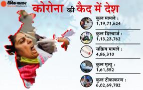 Coronavirus in India: भारत में 24 घंटे में मिले 62 हजार से ज्यादा नए केस, MP के 12 शहरों में लॉकडाउन