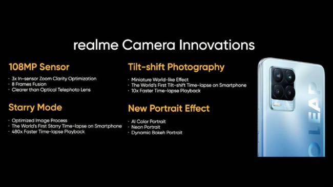 Realme 8 Pro में मिलेगा 3x मोड के साथ 108 मेगापिक्सल कैमरा, कंपनी ने दी जानकारी
