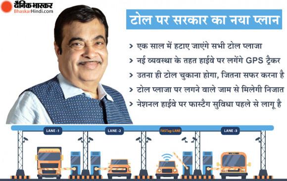 केन्द्रीय मंत्री नितिन गडकरी का बड़ा ऐलान- एक साल में खत्म कर दिए जाएंगे सभी टोल प्लाजा, GPS सिस्टम करेगा काम