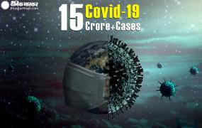 Coronavirus in World: दुनियाभर में कोरोनावायरस के मामलों की संख्या बढ़कर 15.01 करोड़, 31.6 लाख से अधिक लोगों ने गंवाई जान