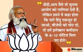 बंगाल का रण: PM मोदी बोले- अगर हमने कहा होता कि सारे हिंदु एकजुट हो जाओ, चुनाव आयोग 8-10 नोटिस भेजा देता