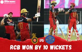 बेंग्लोर ने राजस्थान को 10 विकेट से हराया : पडिक्कल का IPL में पहला शतक, विराट 6000 रन पूरे करने वाले दुनिया के पहले बल्लेबाज, 40वीं फिफ्टी भी लगाई