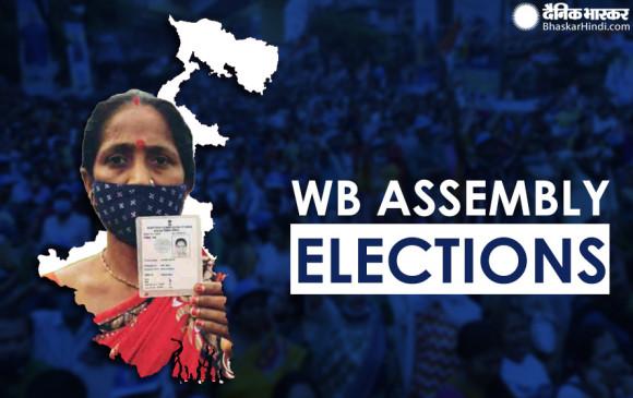 WB Assembly Elections: 8वें और आखिरी चरण के लिए सुबह 7 बजे से वोटिंग, उत्तर कोलकाता में ऑडिटोरियम के पास फेंका गया बम